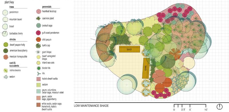 Missouri Erfly Garden Layout Design on