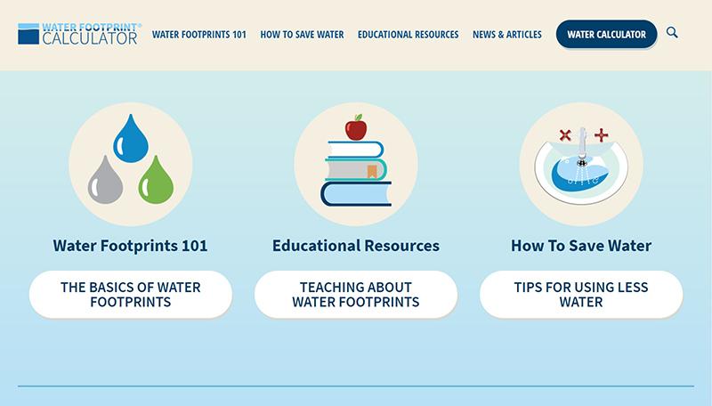 Water footprint calculator